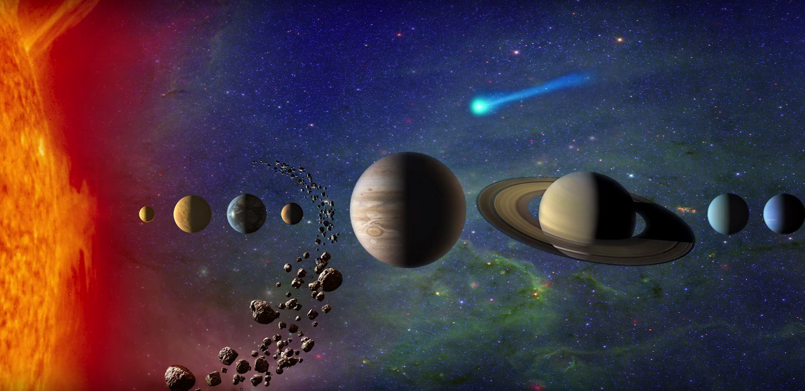 an analysis of planets and the solar system Solar system: solar system, assemblage consisting of the sun and those bodies orbiting it: 8 planets with about 170 known planetary satellites the eight planets of the solar system and pluto, in a montage of images scaled to show the approximate sizes of the bodies relative to one another.